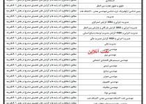 ادامه ثبت نام اطلاعات فارغالتحصیلان در سایت وزارت نفت