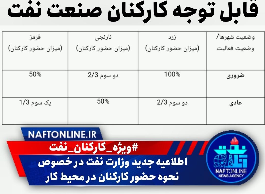اطلاعیه وزارت نفت