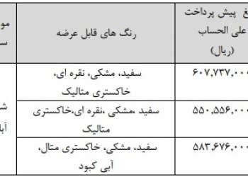 پیش فروش جدید ایران خودرو | تحویل یکساله