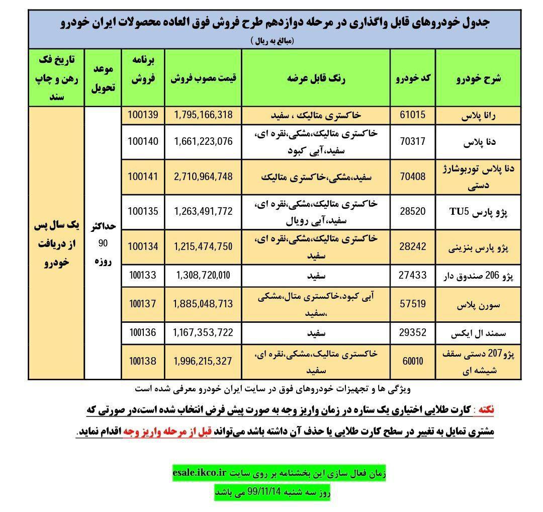 بخشنامه پیش فروش سه ماهه ایران خودرو