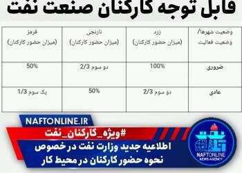 اطلاعیه وزارت نفت | نفت آنلاین