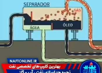 دانش صنعت نفت | نفت آنلاین