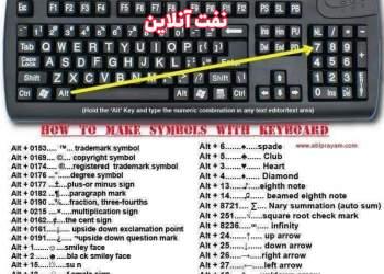 کلید های ترکیبی کیبورد keyboard و ساخت کارکترهای ویژه