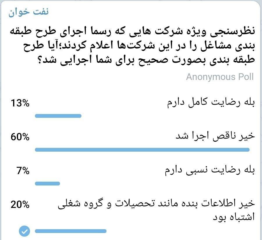نظرسنجی نفت خوان در خصوص طرح طبقه بندی مشاغل در وزارت نفت | نفت آنلاین