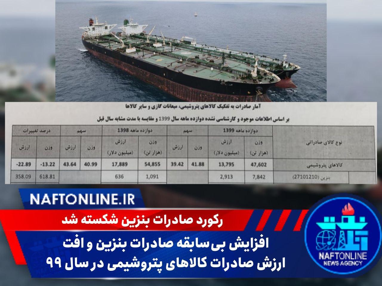 افزایش صادرات بنزین ایران   نفت آنلاین