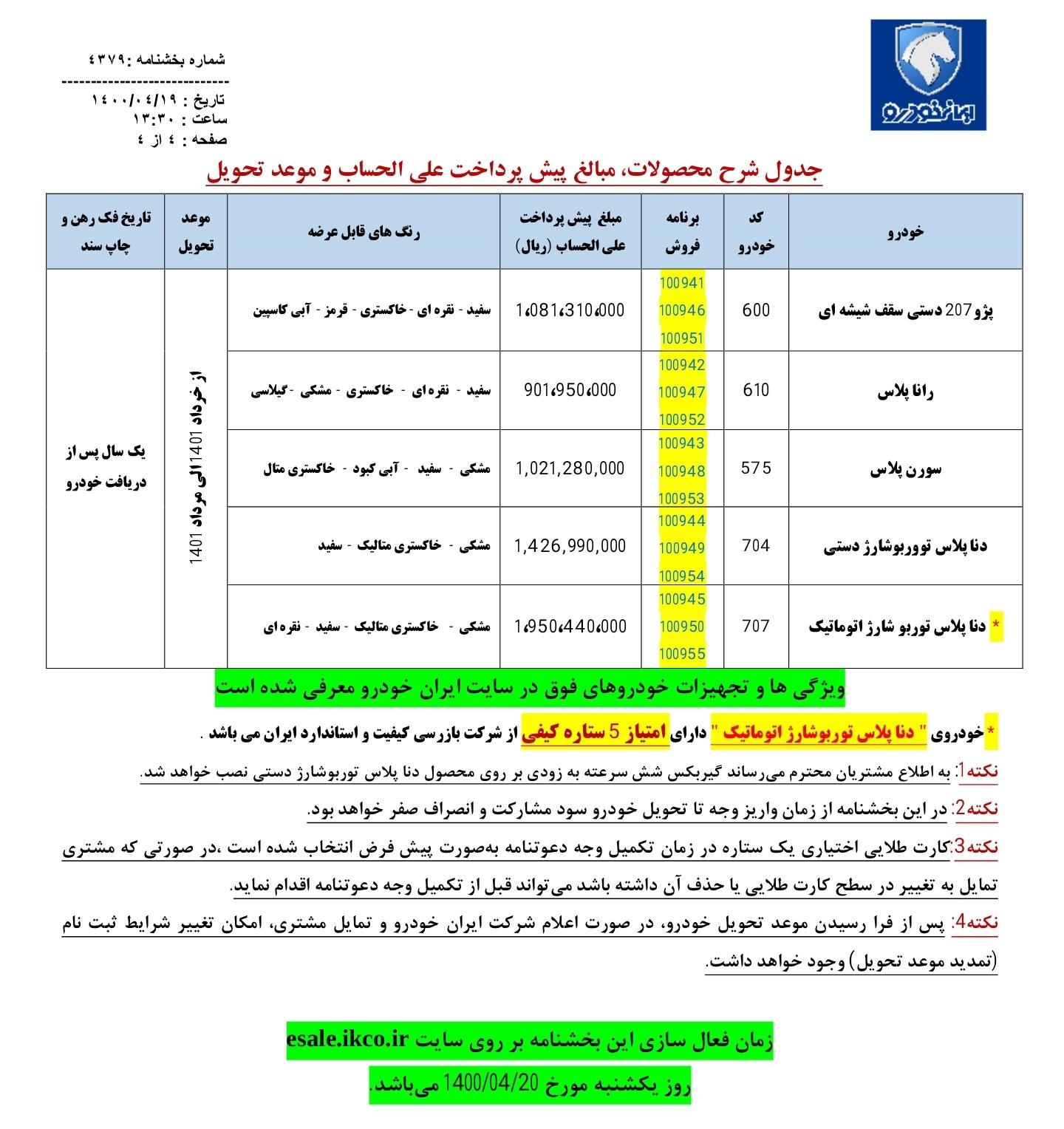 پیش فروش ایران خودرو یکساله
