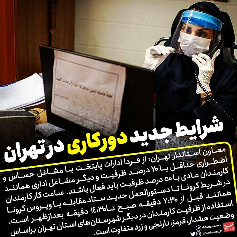 ساعات کاری کارکنان در استان تهران