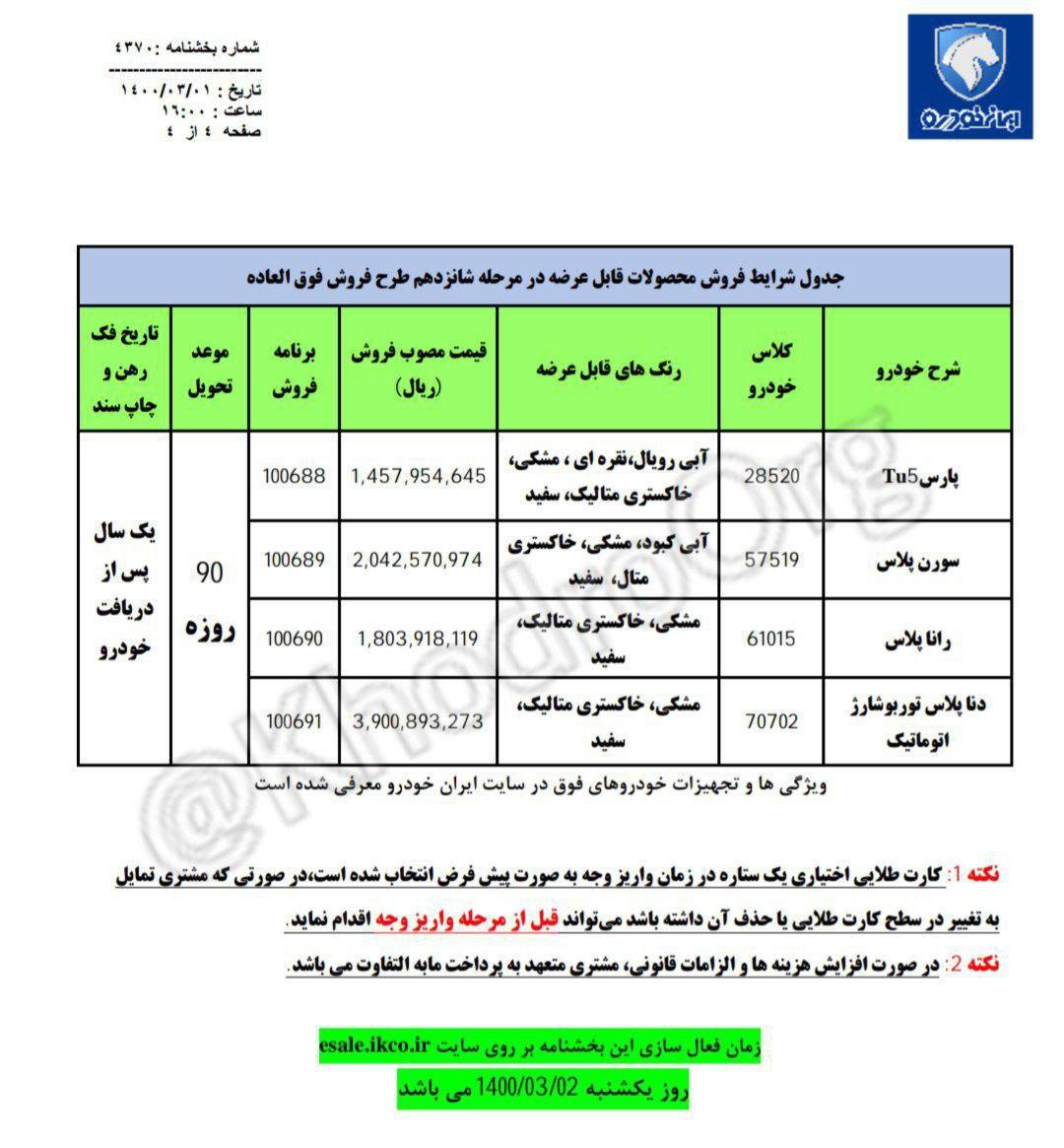 لیست محصولات ارائه شده ایران خودرو در مرحله شانزدهم