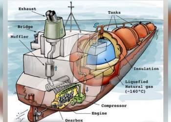 ساختار یک کشتی ال.ان.جی   نفت آنلاین