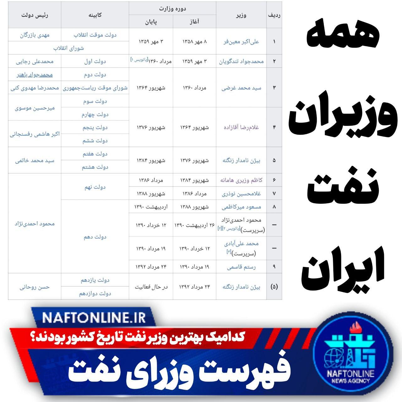 همه وزرای نفت ایران | نفت آنلاین