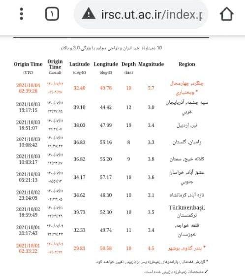 جزئیات زمین لرزه خوزستان و چهارمحال بختیاری