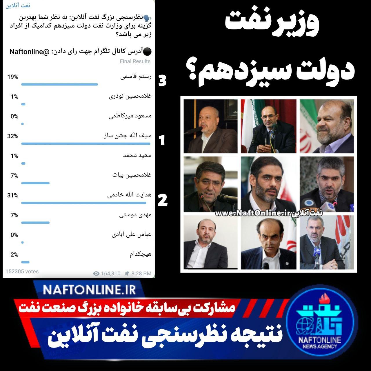 نظرسنجی نفت وزیر