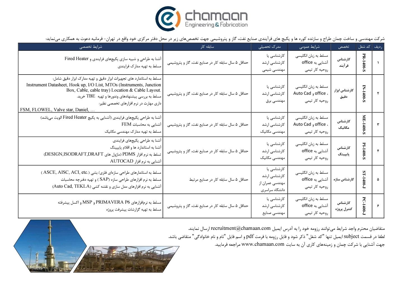 استخدام در تهران