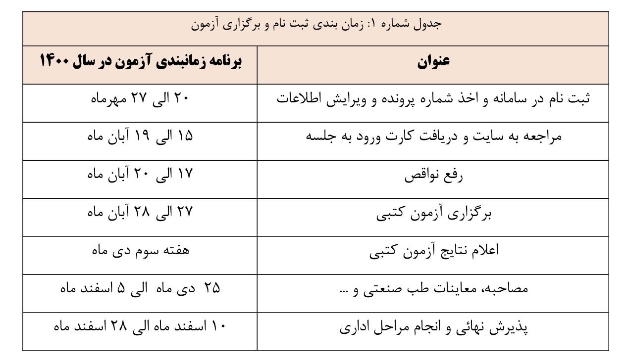 استخدام فولاد خوزستان